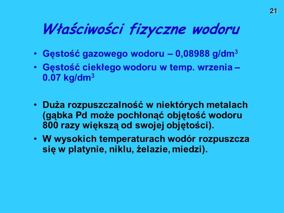 21 Właściwości fizyczne wodoru Gęstość gazowego wodoru – 0,08988 g/dm 3 Gęstość ciekłego wodoru w temp. wrzenia – 0.07 kg/dm 3 Duża rozpuszczalność w