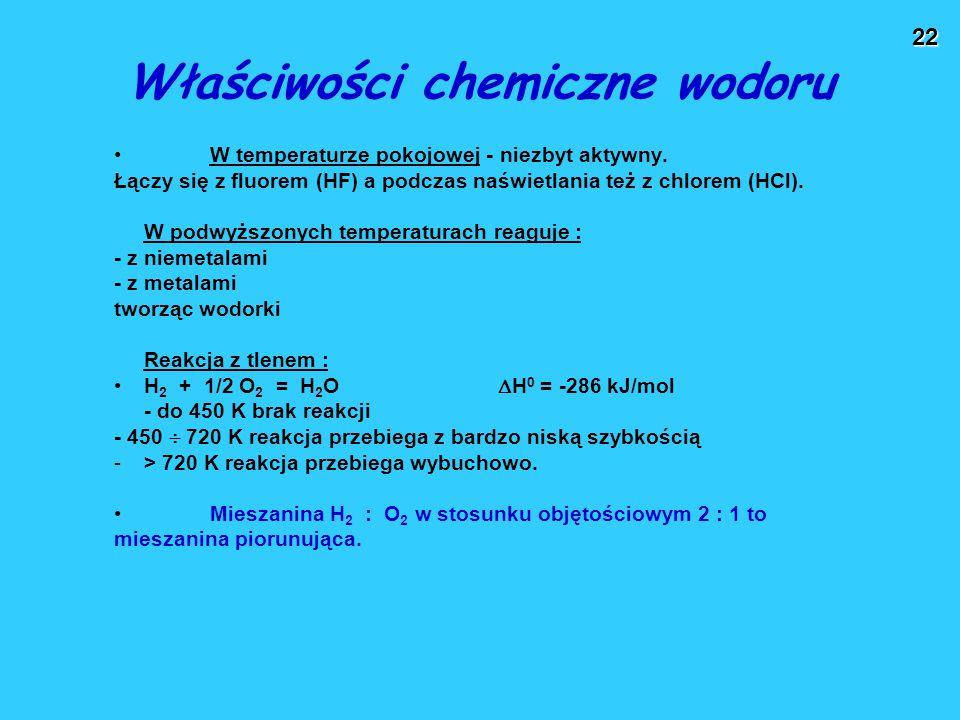 22 Właściwości chemiczne wodoru W temperaturze pokojowej - niezbyt aktywny. Łączy się z fluorem (HF) a podczas naświetlania też z chlorem (HCl). W pod