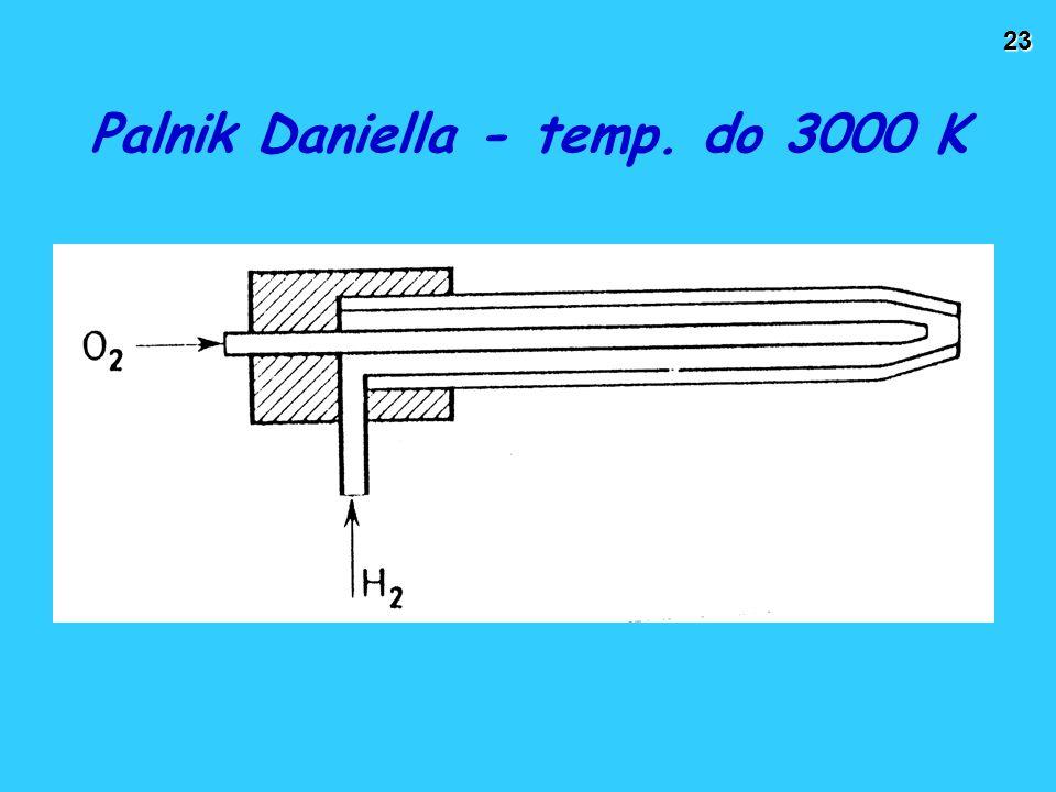 23 Palnik Daniella - temp. do 3000 K