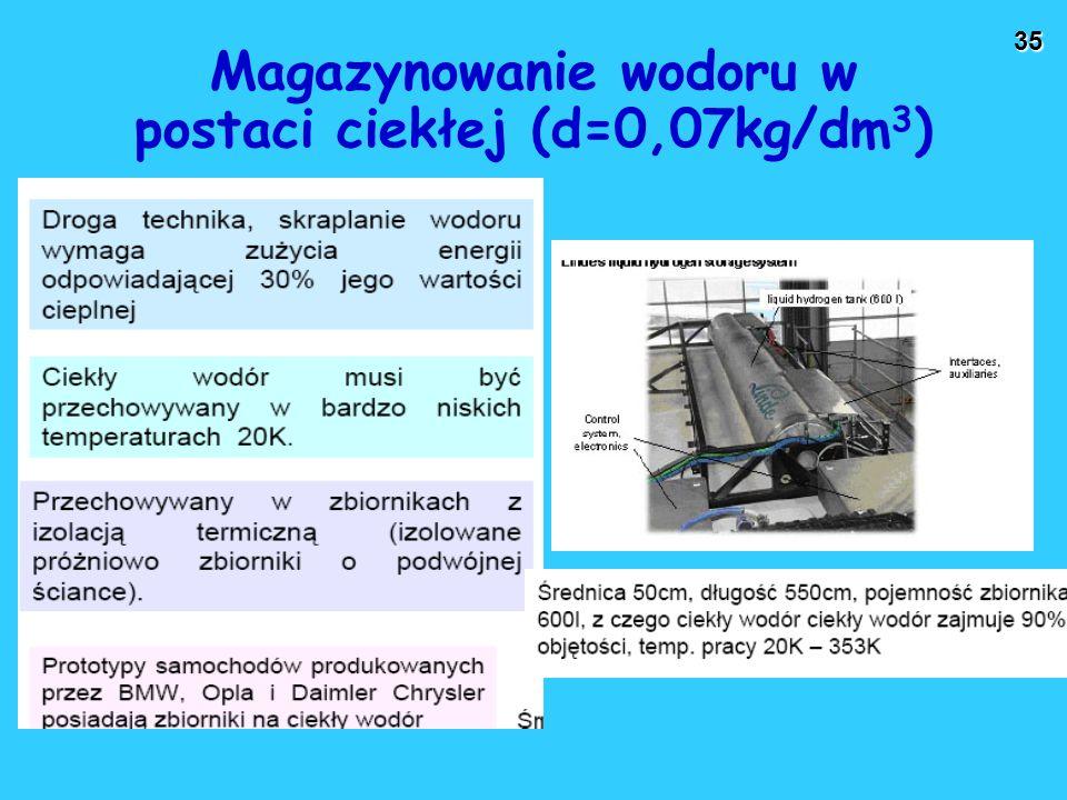 35 Magazynowanie wodoru w postaci ciekłej (d=0,07kg/dm 3 )