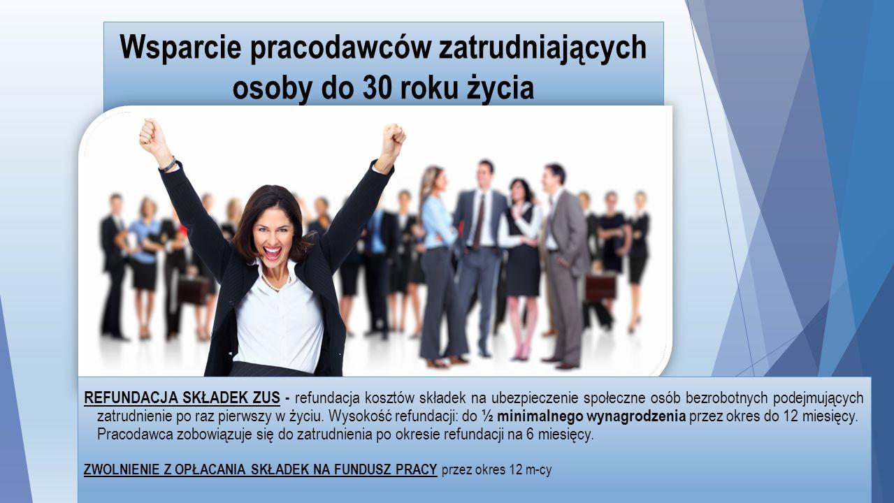 Wsparcie pracodawców zatrudniających osoby do 30 roku życia REFUNDACJA SKŁADEK ZUS - refundacja kosztów składek na ubezpieczenie społeczne osób bezrob