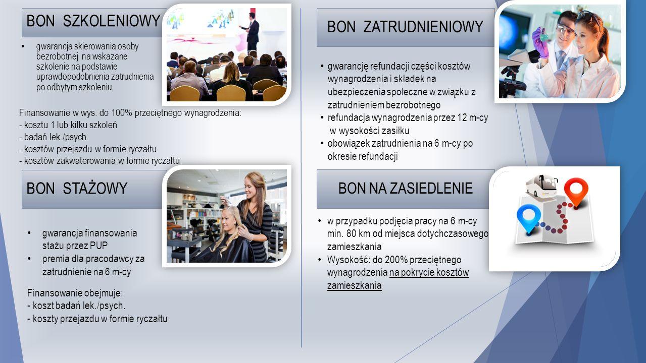 BON SZKOLENIOWY gwarancja skierowania osoby bezrobotnej na wskazane szkolenie na podstawie uprawdopodobnienia zatrudnienia po odbytym szkoleniu BON ST