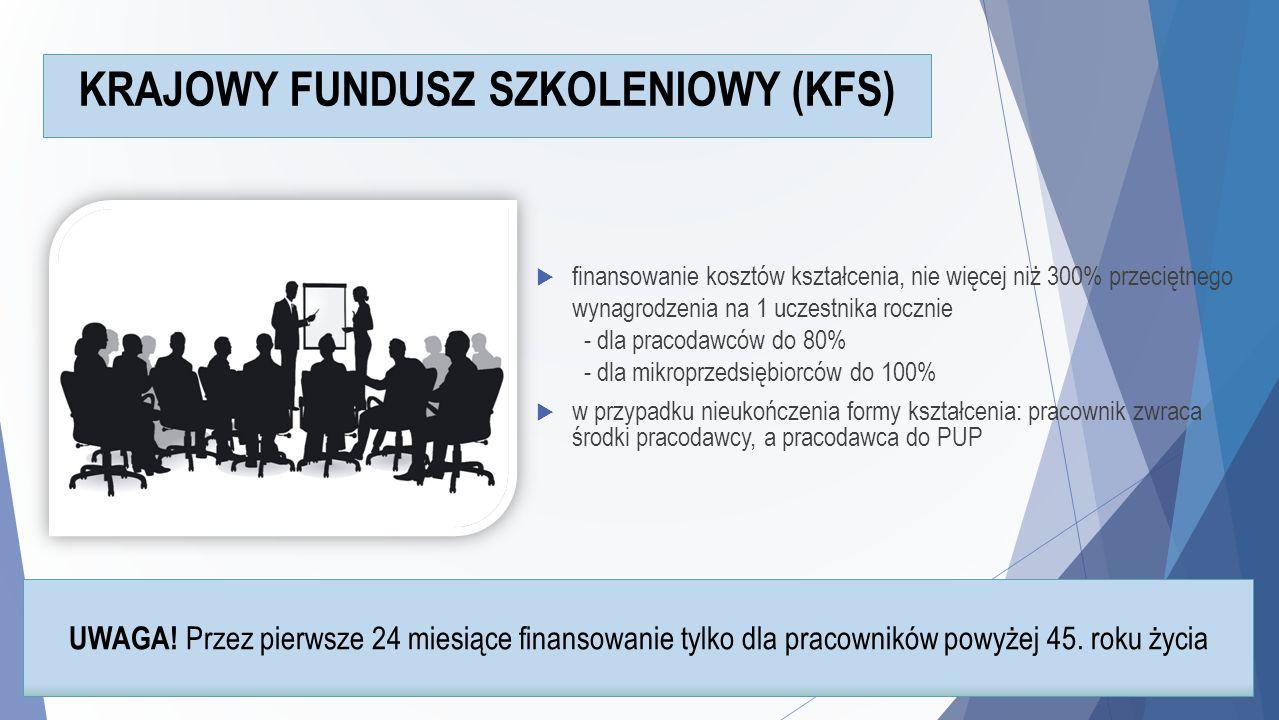 KRAJOWY FUNDUSZ SZKOLENIOWY (KFS)  finansowanie kosztów kształcenia, nie więcej niż 300% przeciętnego wynagrodzenia na 1 uczestnika rocznie - dla pra