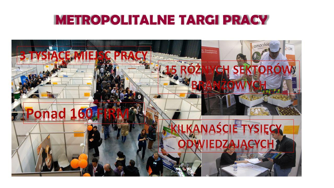 METROPOLITALNE TARGI PRACY METROPOLITALNE TARGI PRACY