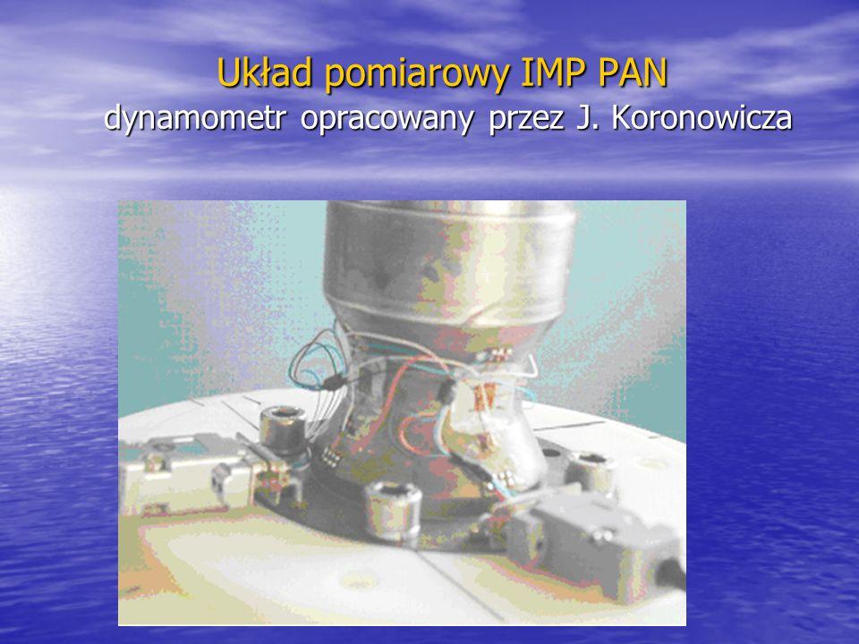 Układ pomiarowy IMP PAN dynamometr opracowany przez J. Koronowicza
