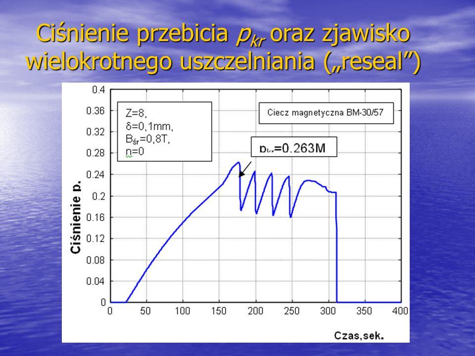 """Ciśnienie przebicia p kr oraz zjawisko wielokrotnego uszczelniania (""""reseal"""")"""
