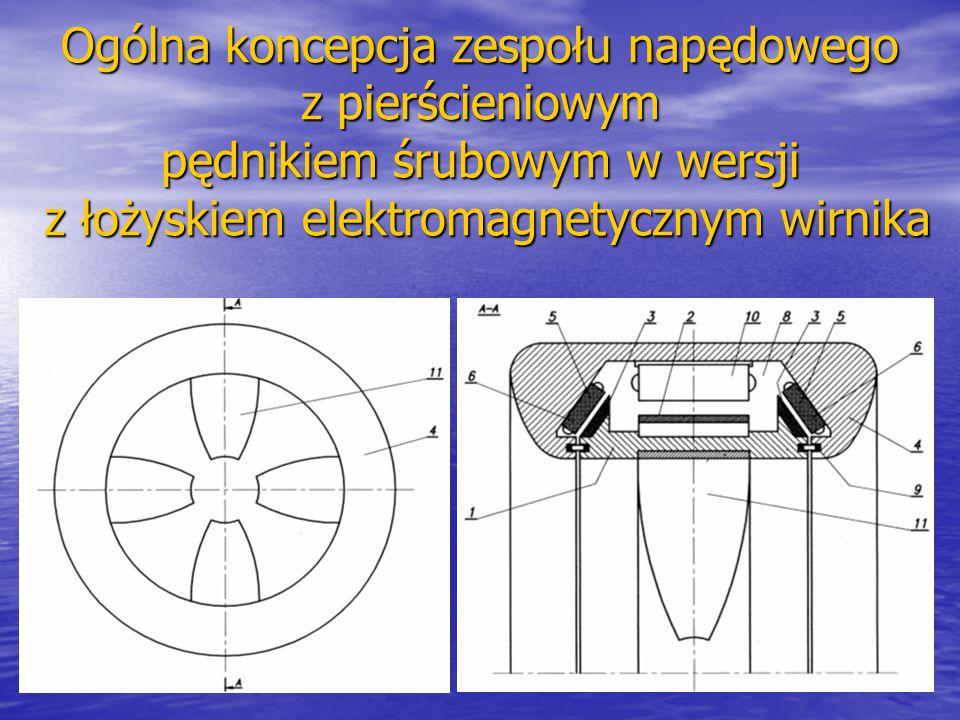 Ogólna koncepcja zespołu napędowego z pierścieniowym pędnikiem śrubowym w wersji z łożyskiem elektromagnetycznym wirnika