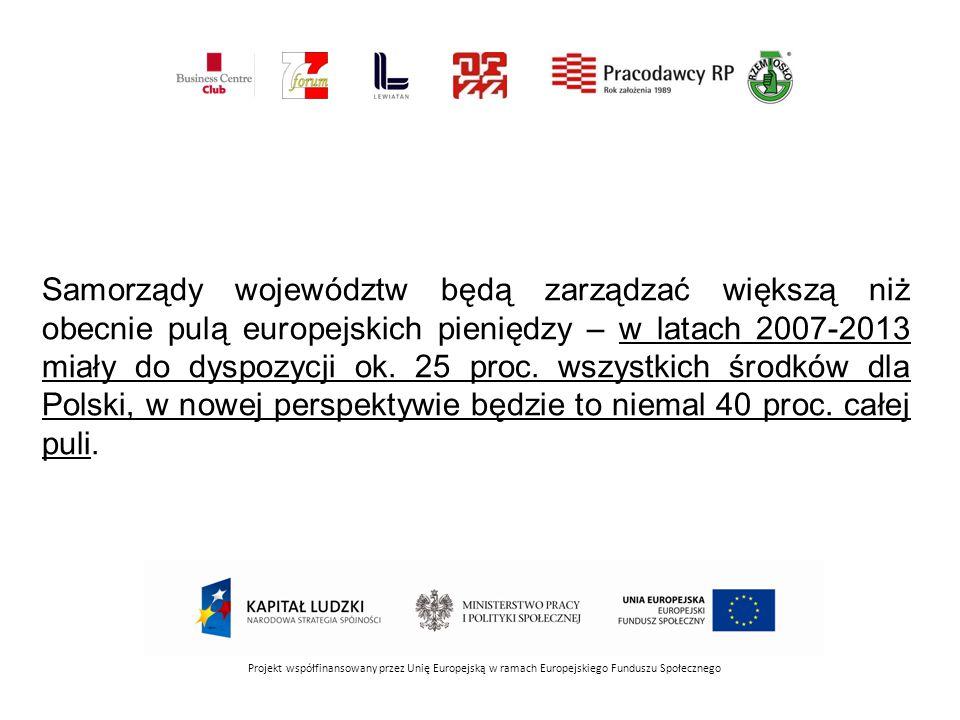 Samorządy województw będą zarządzać większą niż obecnie pulą europejskich pieniędzy – w latach 2007-2013 miały do dyspozycji ok. 25 proc. wszystkich ś