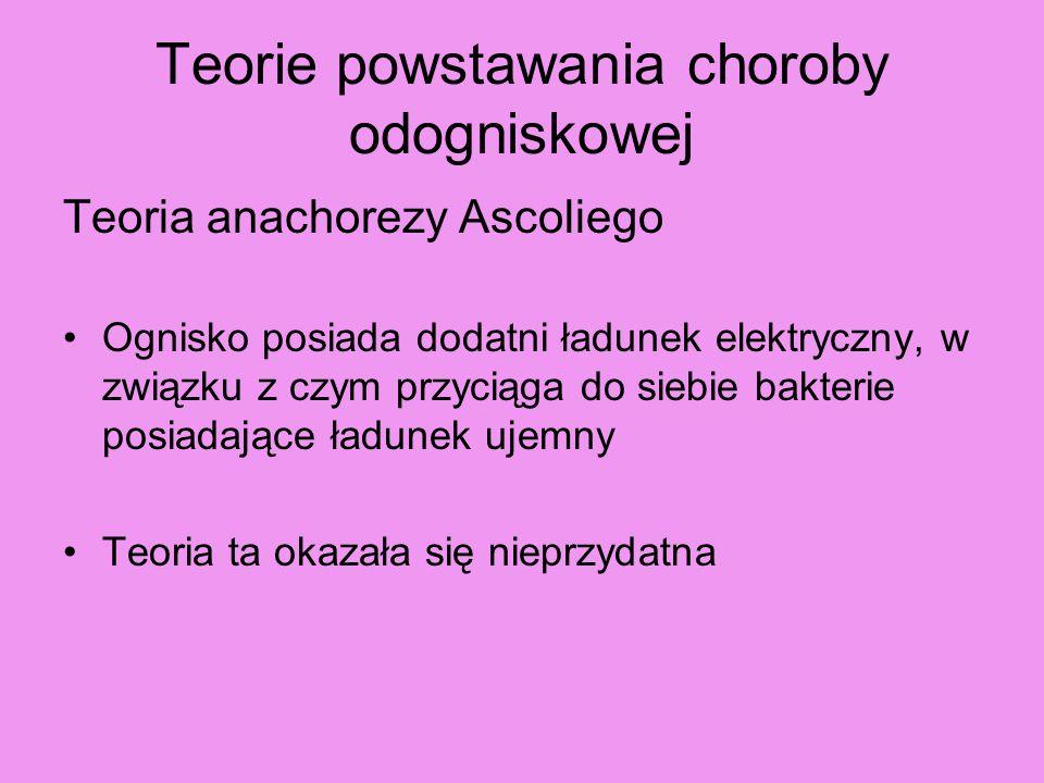 Teorie powstawania choroby odogniskowej Teoria anachorezy Ascoliego Ognisko posiada dodatni ładunek elektryczny, w związku z czym przyciąga do siebie