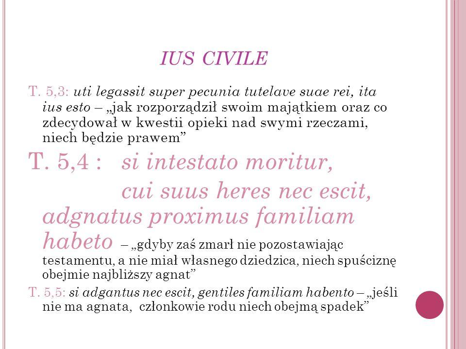 """IUS CIVILE T. 5,3: uti legassit super pecunia tutelave suae rei, ita ius esto – """"jak rozporządził swoim majątkiem oraz co zdecydował w kwestii opieki"""