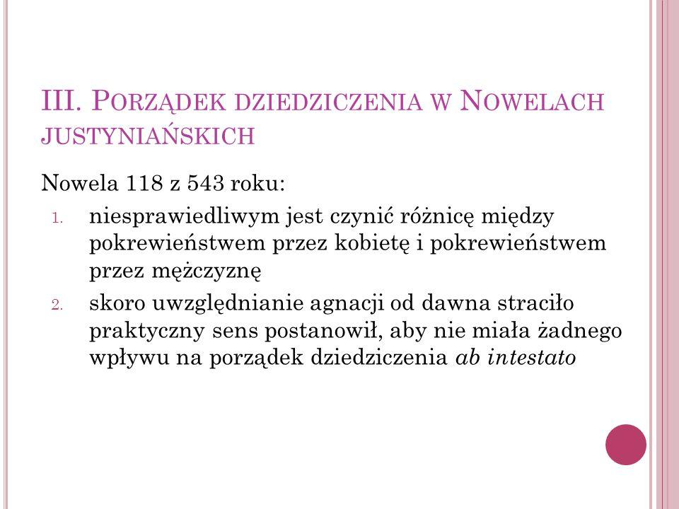 III. P ORZĄDEK DZIEDZICZENIA W N OWELACH JUSTYNIAŃSKICH Nowela 118 z 543 roku: 1. niesprawiedliwym jest czynić różnicę między pokrewieństwem przez kob