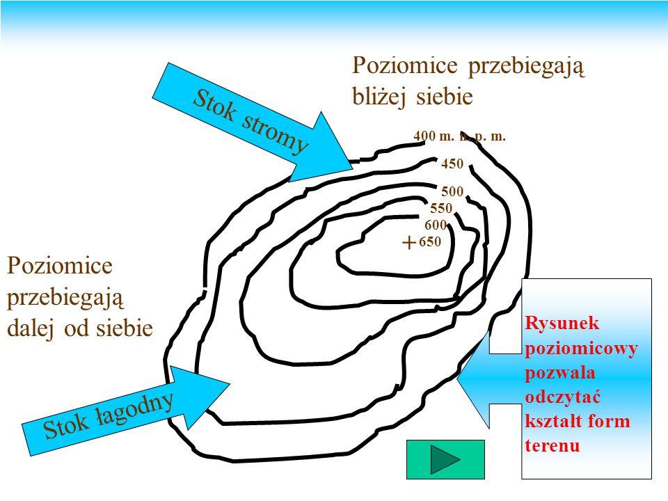 + 650 600 550 500 450 400 m. n. p. m. Stok łagodny Stok stromy Poziomice przebiegają dalej od siebie Poziomice przebiegają bliżej siebie Rysunek pozio