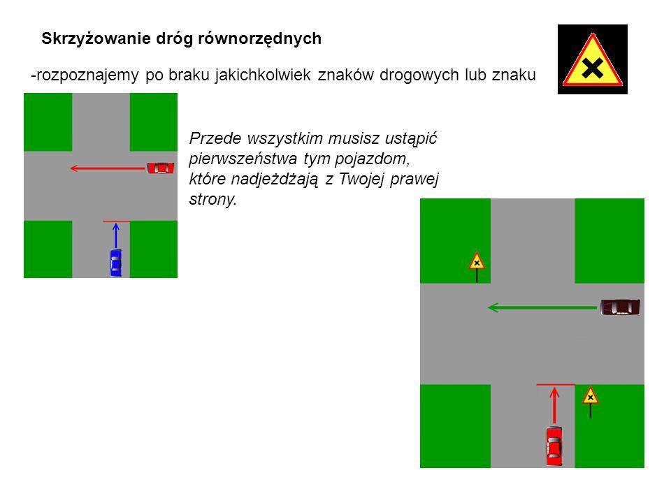 Skrzyżowanie dróg równorzędnych -rozpoznajemy po braku jakichkolwiek znaków drogowych lub znaku Przede wszystkim musisz ustąpić pierwszeństwa tym poja