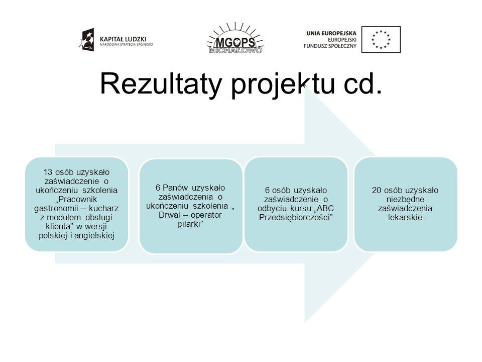 """Rezultaty projektu cd. 13 osób uzyskało zaświadczenie o ukończeniu szkolenia """"Pracownik gastronomii – kucharz z modułem obsługi klienta"""" w wersji pols"""