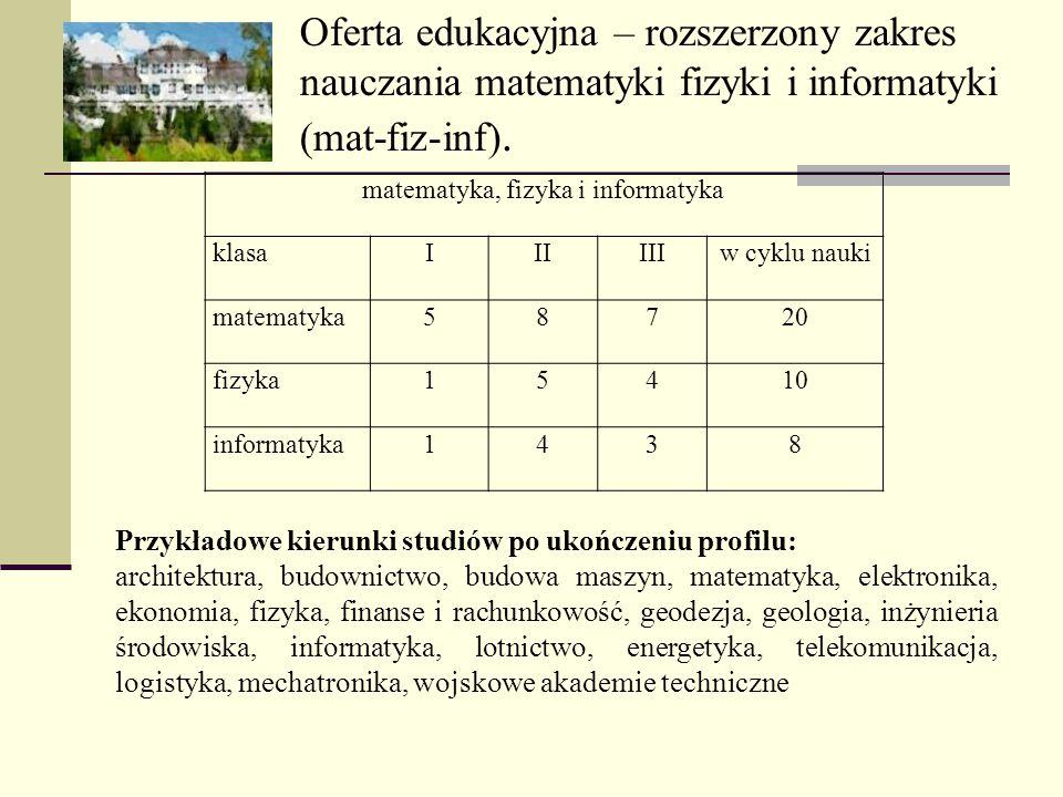 Oferta edukacyjna – rozszerzony zakres nauczania matematyki fizyki i informatyki (mat-fiz-inf). matematyka, fizyka i informatyka klasaIIIIIIw cyklu na