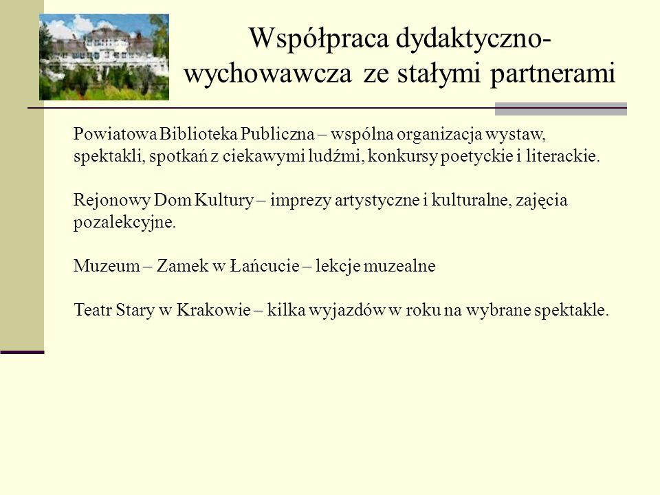 Współpraca dydaktyczno- wychowawcza ze stałymi partnerami Powiatowa Biblioteka Publiczna – wspólna organizacja wystaw, spektakli, spotkań z ciekawymi