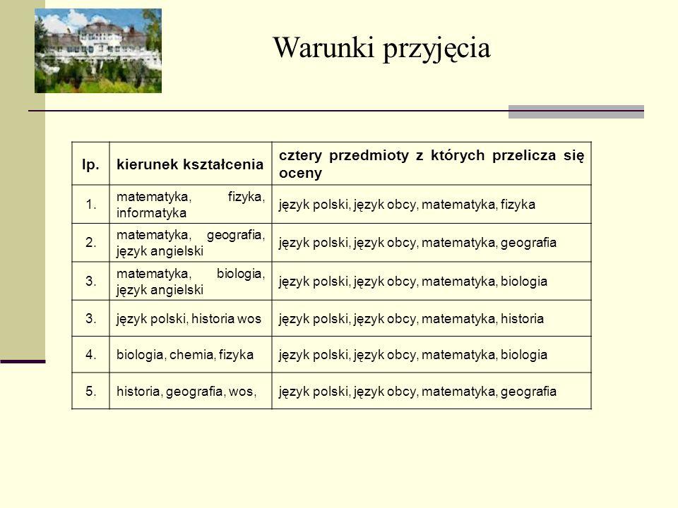 lp.kierunek kształcenia cztery przedmioty z których przelicza się oceny 1. matematyka, fizyka, informatyka język polski, język obcy, matematyka, fizyk