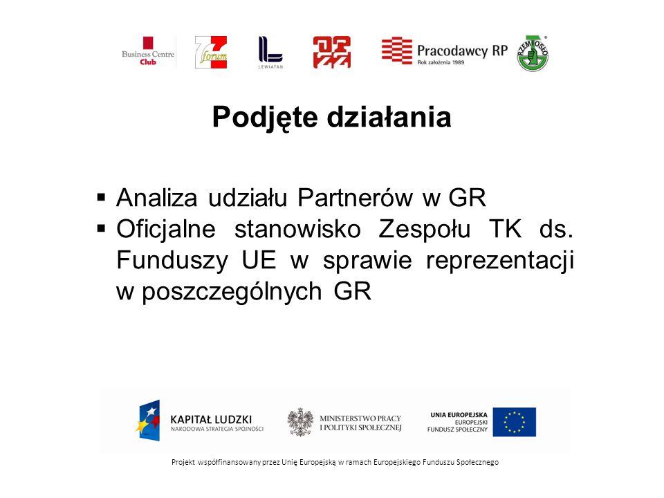 Podjęte działania Projekt współfinansowany przez Unię Europejską w ramach Europejskiego Funduszu Społecznego  Analiza udziału Partnerów w GR  Oficjalne stanowisko Zespołu TK ds.