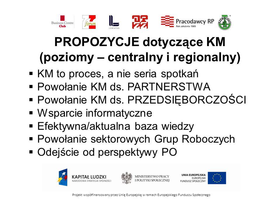 PROPOZYCJE dotyczące KM (poziomy – centralny i regionalny) Projekt współfinansowany przez Unię Europejską w ramach Europejskiego Funduszu Społecznego  KM to proces, a nie seria spotkań  Powołanie KM ds.