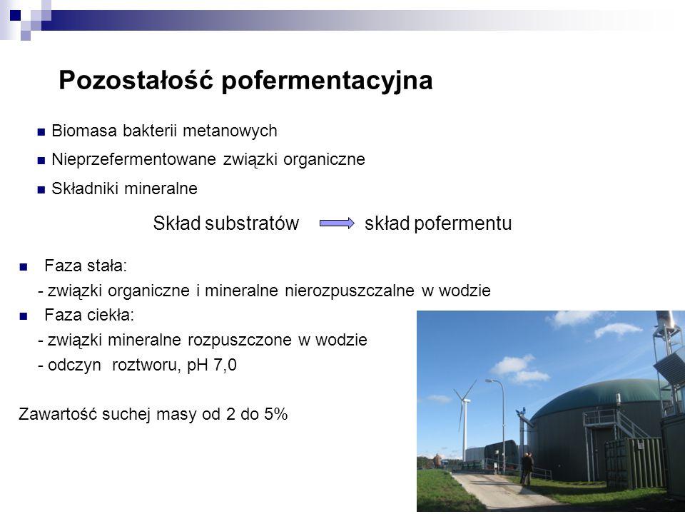 Skład frakcji stałej pofermentu z biogazowni w Uhninie (gm.