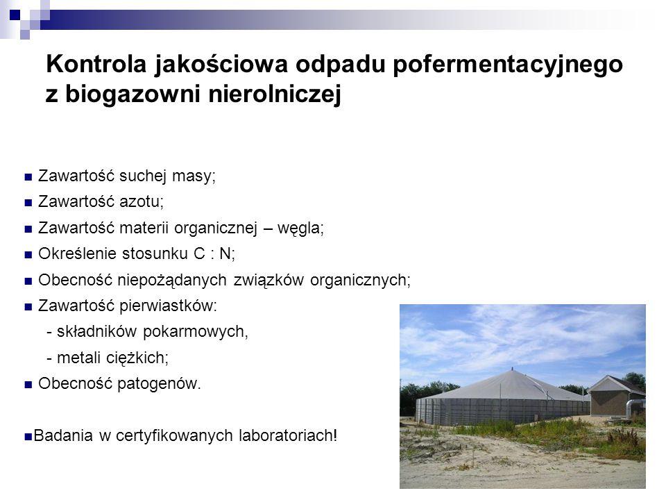 Kontrola jakościowa odpadu pofermentacyjnego z biogazowni nierolniczej Zawartość suchej masy; Zawartość azotu; Zawartość materii organicznej – węgla;