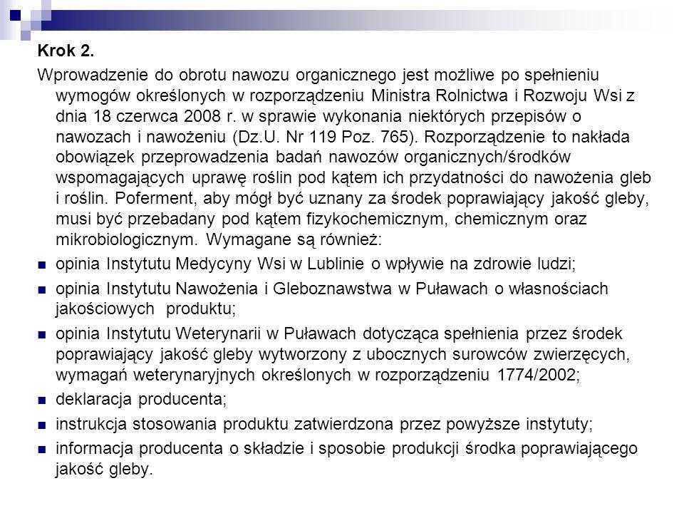 Krok 2. Wprowadzenie do obrotu nawozu organicznego jest możliwe po spełnieniu wymogów określonych w rozporządzeniu Ministra Rolnictwa i Rozwoju Wsi z