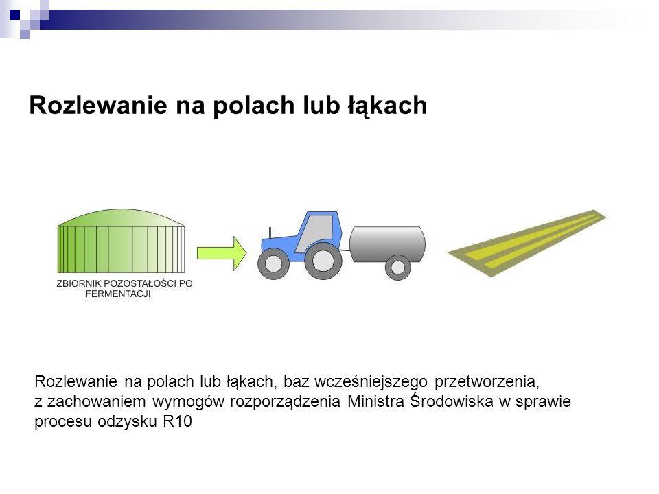 Warunki odzysku R10 Odpady z biogazowni rolniczych muszą spełniać następujące warunki: są spełnione zasady dla nawozów naturalnych określone w ustawie z dnia 10 lipca 2007 r.