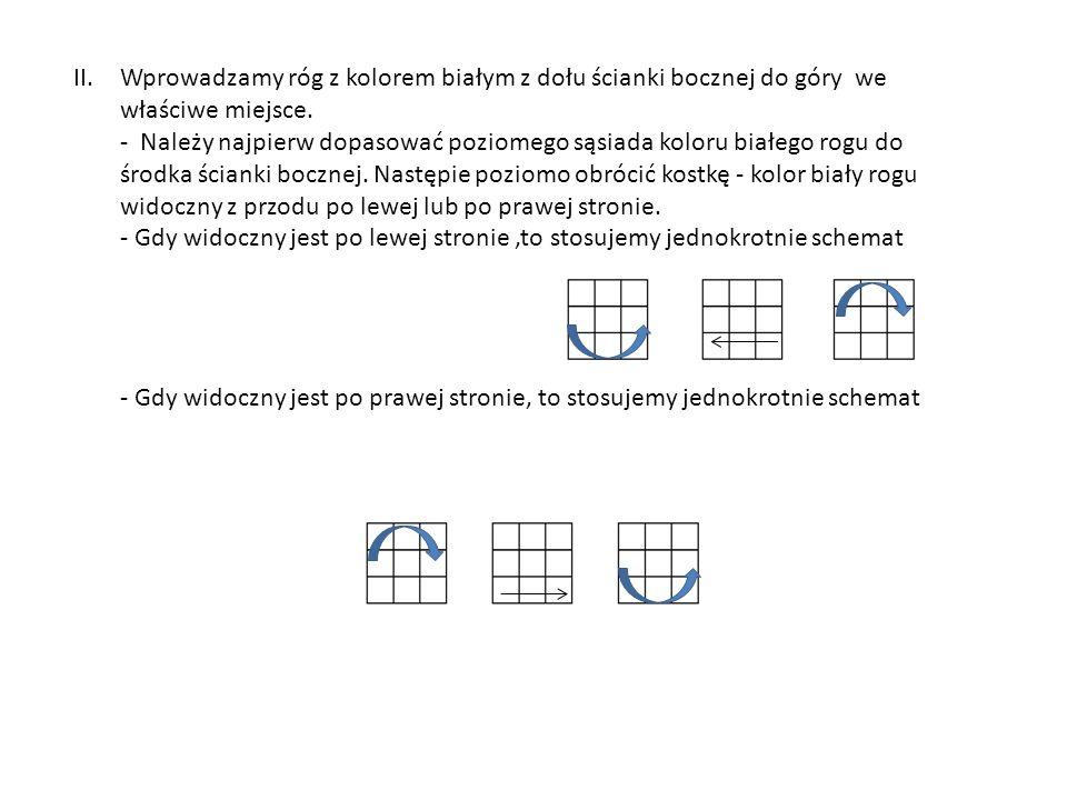 II.Wprowadzamy róg z kolorem białym z dołu ścianki bocznej do góry we właściwe miejsce. - Należy najpierw dopasować poziomego sąsiada koloru białego r