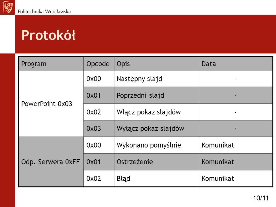 Protokół ProgramOpcodeOpisData PowerPoint 0x03 0x00Następny slajd- 0x01Poprzedni slajd- 0x02Włącz pokaz slajdów- 0x03Wyłącz pokaz slajdów- Odp. Serwer