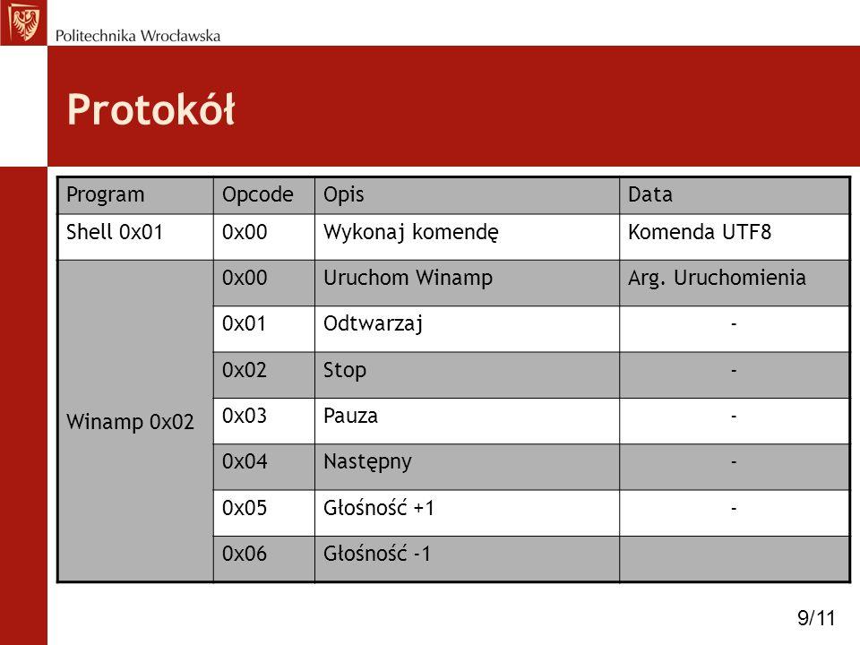 Protokół ProgramOpcodeOpisData Shell 0x010x00Wykonaj komendęKomenda UTF8 Winamp 0x02 0x00Uruchom WinampArg. Uruchomienia 0x01Odtwarzaj- 0x02Stop- 0x03