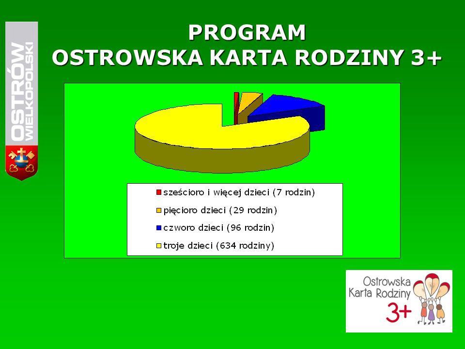 ILOŚĆ URODZEŃ I ZGONÓW W OSTROWIE WIELKOPOLSKIM W LATACH 1995-2013 urodzenia - kolor zielony zgony - kolor czerwony