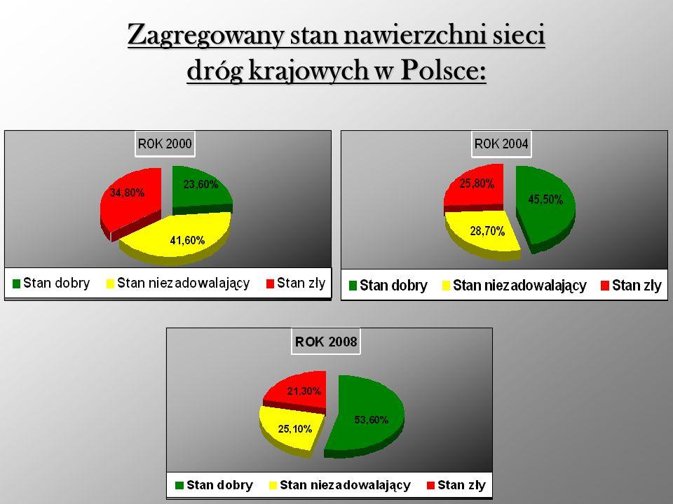 Dane wykonania robót remontowych na drogach wojewódzkich województwa Zachodniopomorskiego