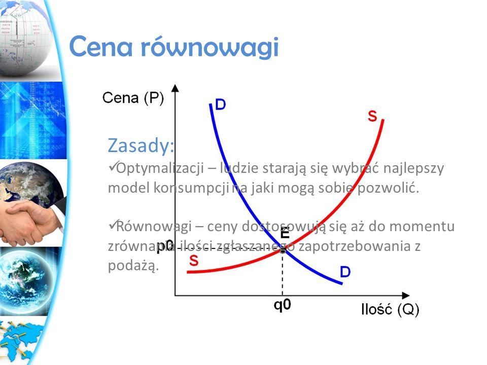 Cena równowagi Zasady: Optymalizacji – ludzie starają się wybrać najlepszy model konsumpcji na jaki mogą sobie pozwolić. Równowagi – ceny dostosowują