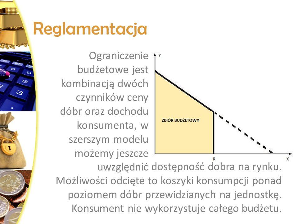 Reglamentacja Ograniczenie budżetowe jest kombinacją dwóch czynników ceny dóbr oraz dochodu konsumenta, w szerszym modelu możemy jeszcze uwzględnić dostępność dobra na rynku.