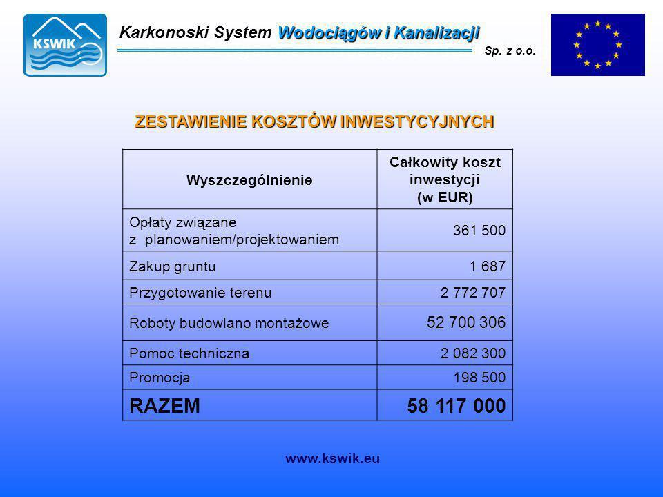 Karkonoski System Wodociągów i Kanalizacji Sp. z o.o. ZESTAWIENIE KOSZTÓW INWESTYCYJNYCH Wyszczególnienie Całkowity koszt inwestycji (w EUR) Opłaty zw