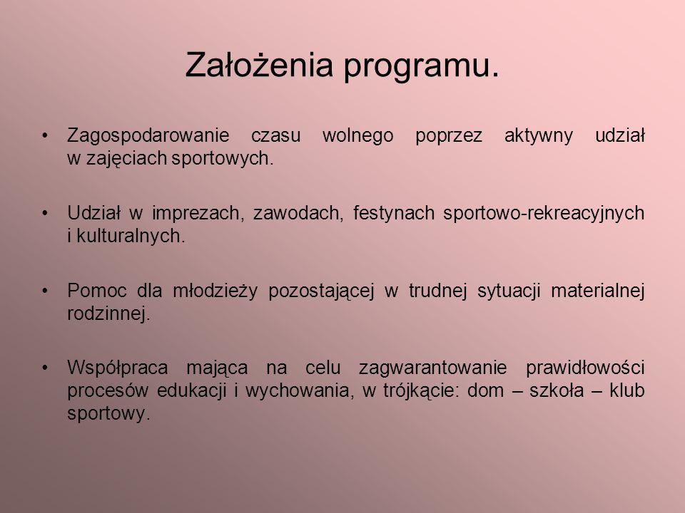 Założenia programu.Zagospodarowanie czasu wolnego poprzez aktywny udział w zajęciach sportowych.