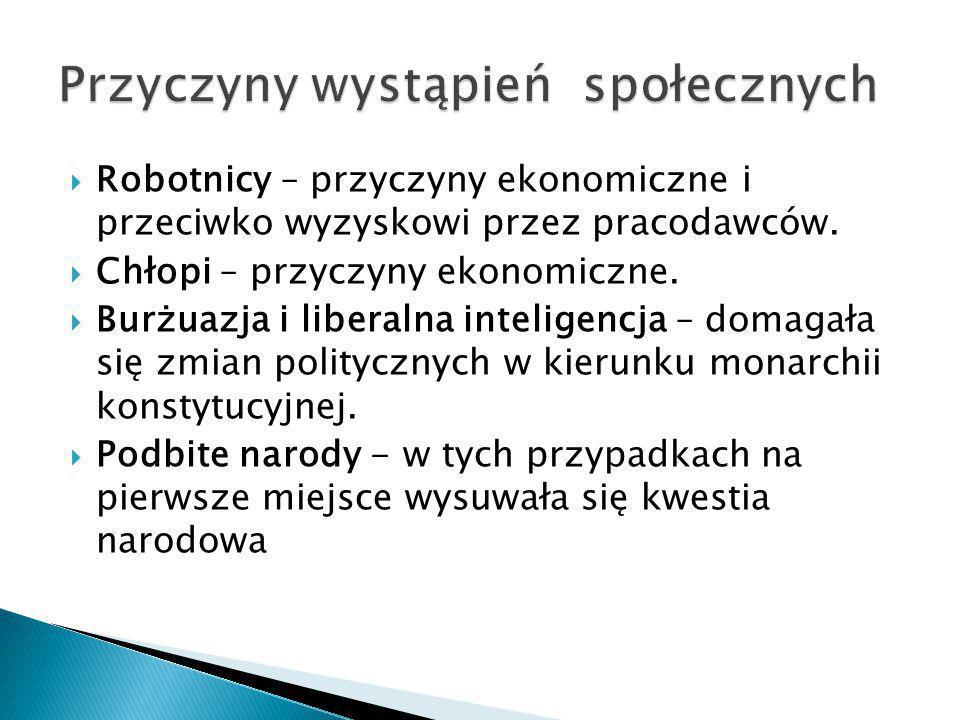  Rozłamy w głównych ruchach politycznych: PPS dzieli się na PPS – Lewicę i PPS – Frakcję Rewolucyjną.