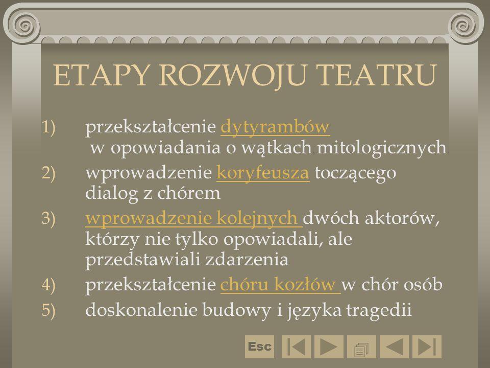 ETAPY ROZWOJU TEATRU 1) przekształcenie dytyrambów w opowiadania o wątkach mitologicznychdytyrambów 2) wprowadzenie koryfeusza toczącego dialog z chór