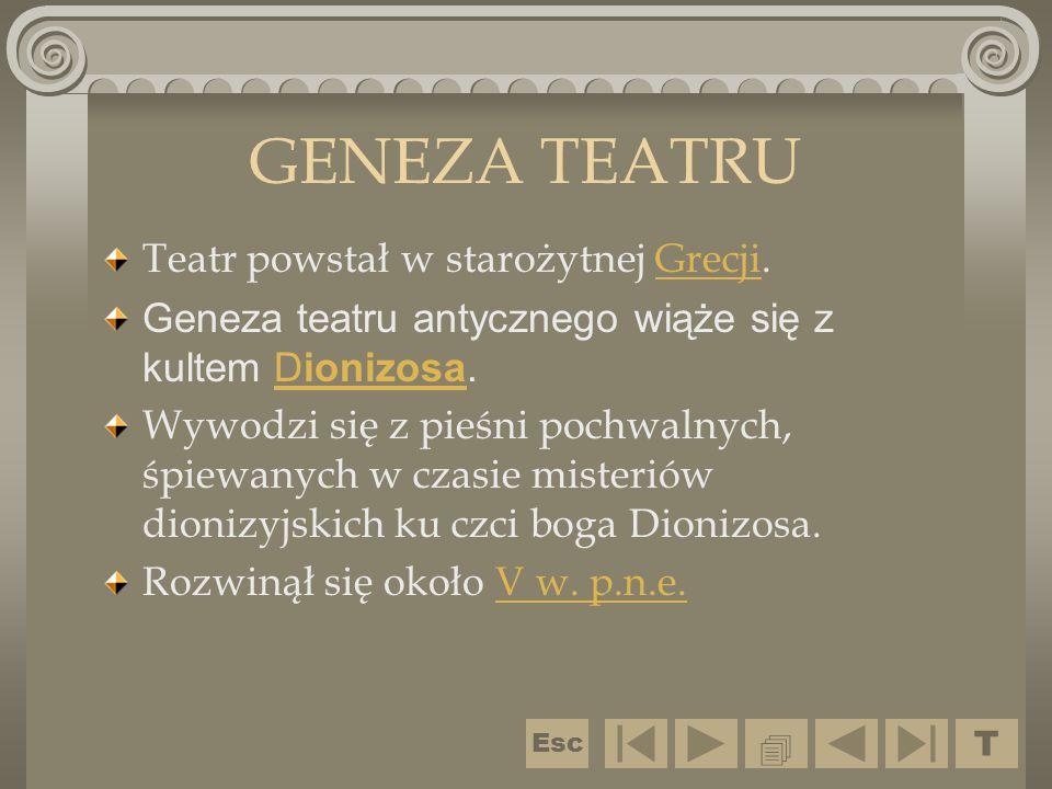 GENEZA TEATRU Teatr powstał w starożytnej Grecji.Grecji Geneza teatru antycznego wiąże się z kultem Dionizosa.Dionizosa Wywodzi się z pieśni pochwalny