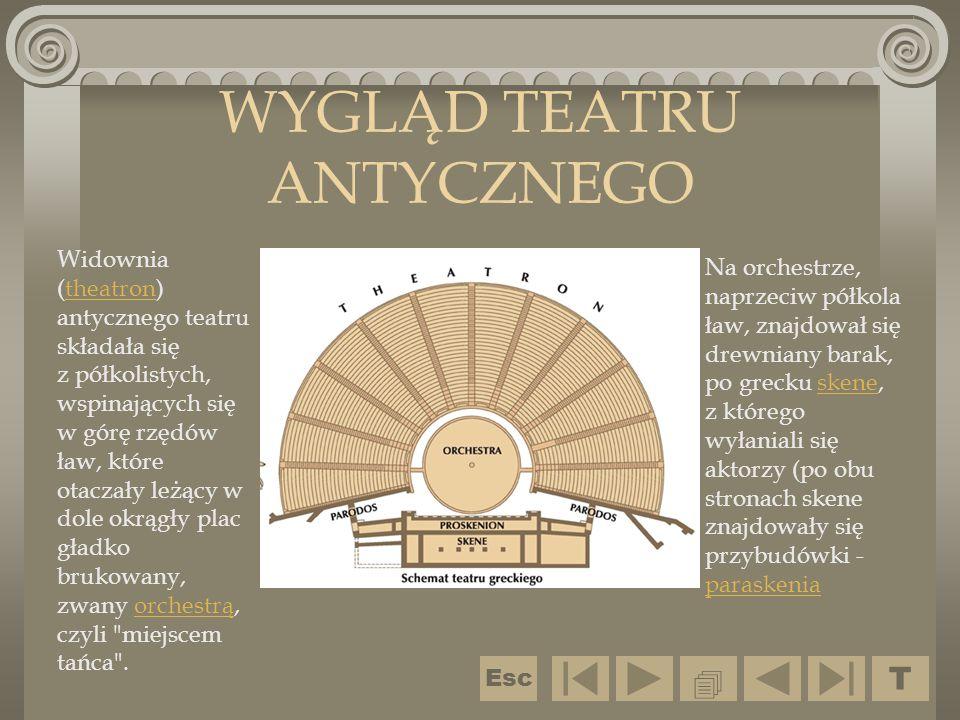 WYGLĄD TEATRU ANTYCZNEGO Na orchestrze, naprzeciw półkola ław, znajdował się drewniany barak, po grecku skene, z którego wyłaniali się aktorzy (po obu
