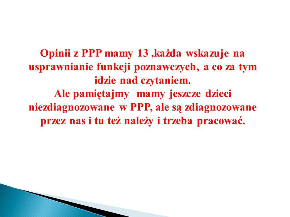 Opinii z PPP mamy 13,każda wskazuje na usprawnianie funkcji poznawczych, a co za tym idzie nad czytaniem.