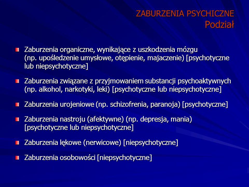 ZABURZENIA PSYCHICZNE Podział Zaburzenia organiczne, wynikające z uszkodzenia mózgu (np.