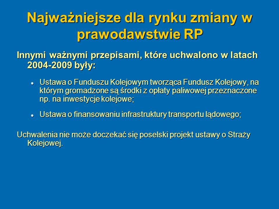Najważniejsze dla rynku zmiany w prawodawstwie RP Innymi ważnymi przepisami, które uchwalono w latach 2004-2009 były: Ustawa o Funduszu Kolejowym twor