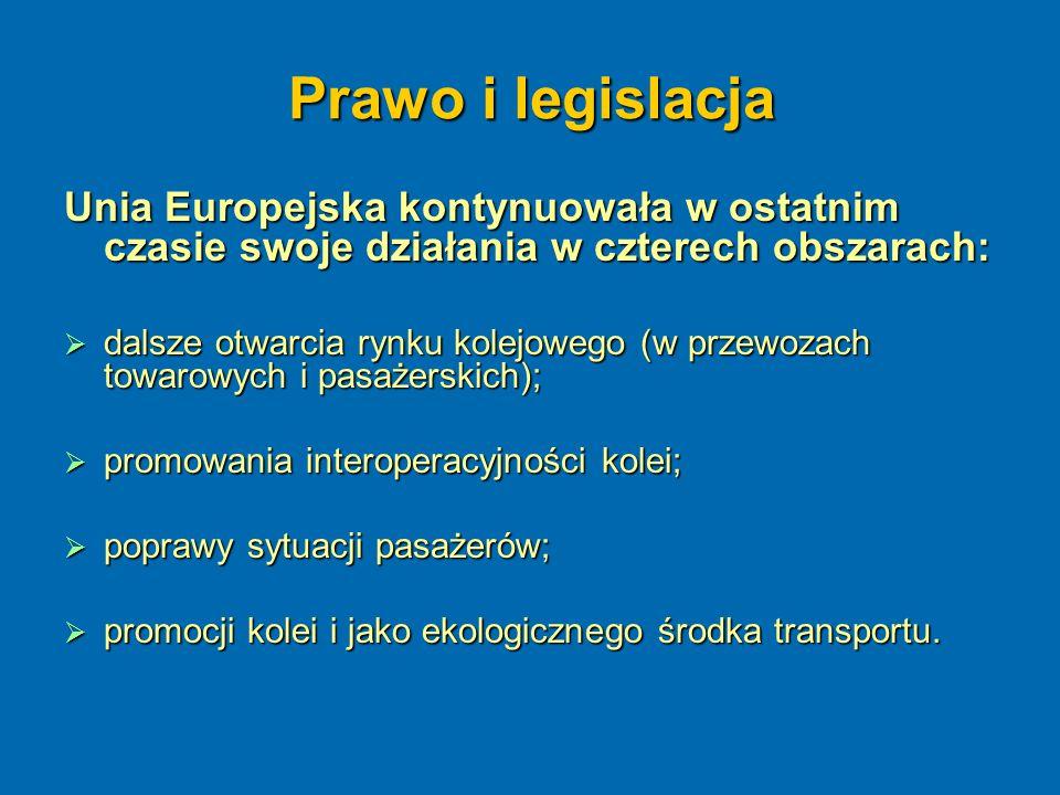 Prawo i legislacja Unia Europejska kontynuowała w ostatnim czasie swoje działania w czterech obszarach:  dalsze otwarcia rynku kolejowego (w przewoza
