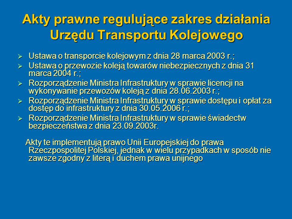 Akty prawne regulujące zakres działania Urzędu Transportu Kolejowego  Ustawa o transporcie kolejowym z dnia 28 marca 2003 r.;  Ustawa o przewozie ko