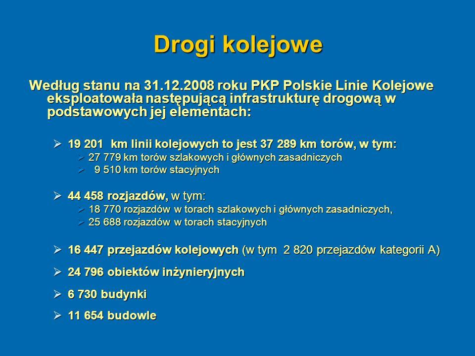 Drogi kolejowe Według stanu na 31.12.2008 roku PKP Polskie Linie Kolejowe eksploatowała następującą infrastrukturę drogową w podstawowych jej elementa