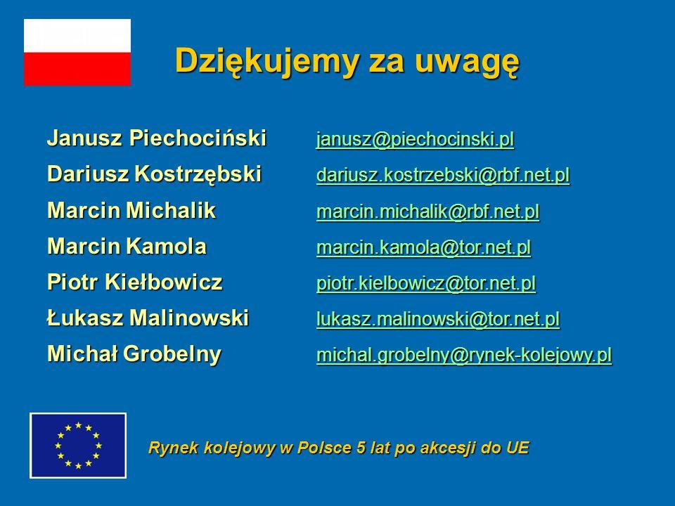Dziękujemy za uwagę Janusz Piechociński janusz@piechocinski.pl janusz@piechocinski.pl Dariusz Kostrzębski dariusz.kostrzebski@rbf.net.pl dariusz.kostr