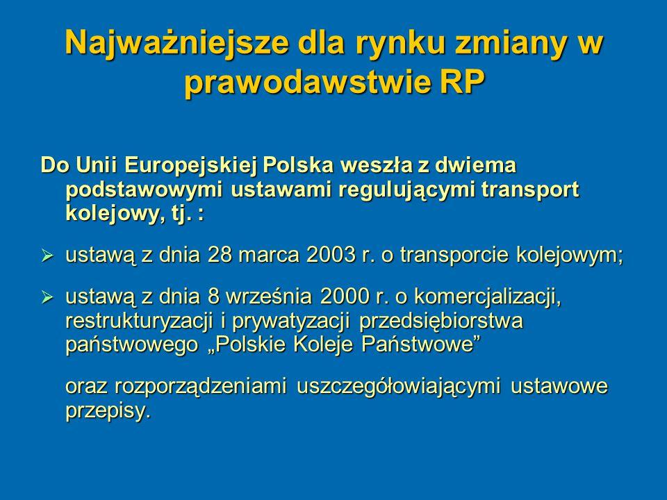 Najważniejsze dla rynku zmiany w prawodawstwie RP Pierwsza z nich (najważniejszy akt legislacyjny dotyczący transportu kolejowego) była od momentu powstania zmieniana 22 razy (z czego 7 razy w roku 2008).