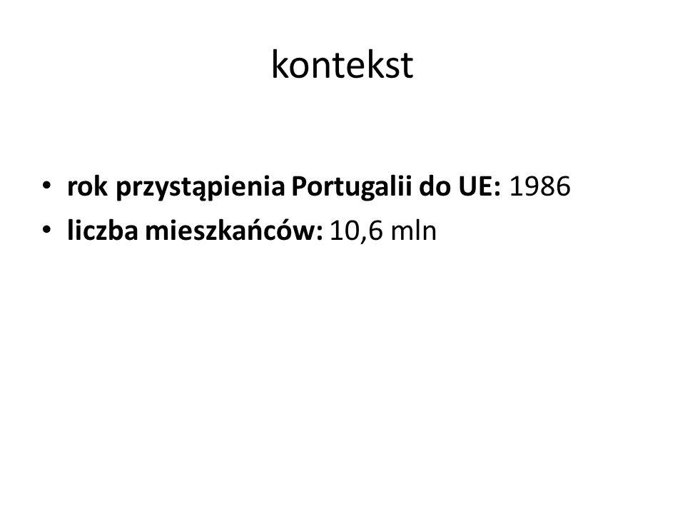 kontekst rok przystąpienia Portugalii do UE: 1986 liczba mieszkańców: 10,6 mln