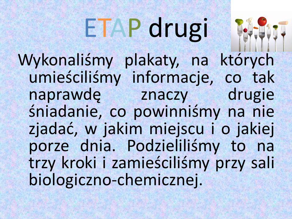 ETAP drugi Wykonaliśmy plakaty, na których umieściliśmy informacje, co tak naprawdę znaczy drugie śniadanie, co powinniśmy na nie zjadać, w jakim miej